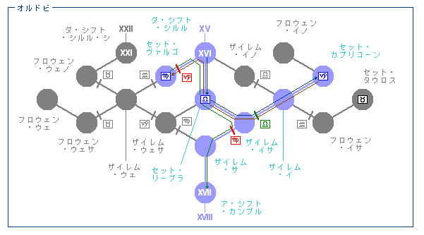 ff12 攻略 マップ